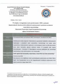 Powiadomienie Mazowieckiego Wojewódzkiego Zespołu Zarządzania Kryzysowego