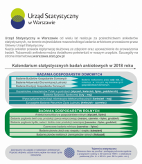 Kalendarium statystycznych badań ankietowych w 2018 roku