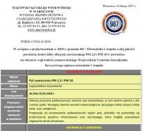 Ostrzeżenie 1 stopnia Wojewódzkiego Centrum Zarządzania Kryzysowego